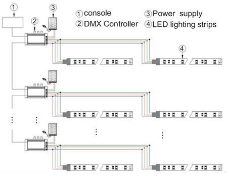 Инструкция по сборке светодиодных бегущих строк своими