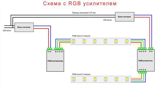 Светодиодные светильники и споты купить в ОБИ